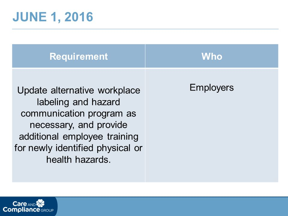 JUNE 1, 2016 RequirementWho Update alternative workplace labeling and hazard communication program as necessary, and provide additional employee training for newly identified physical or health hazards.