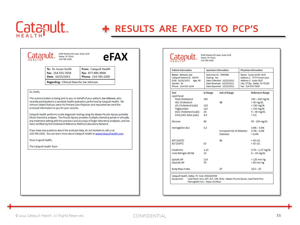 © 2012 Catapult Health. All Rights Reserved. 11 CONFIDENTIAL RESULTS ARE FAXED TO PCP'S