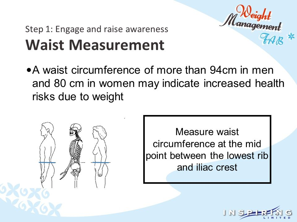 21 Step 1: Engage and raise awareness Waist Measurement A waist circumference of more than 94cm in men and 80 cm in women may indicate increased health risks due to weight Measure waist circumference at the mid point between the lowest rib and iliac crest