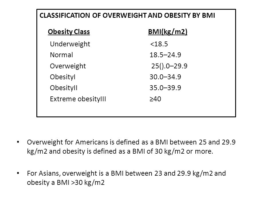 Overweight for Americans is defined as a BMI between 25 and 29.9 kg/m2 and obesity is defined as a BMI of 30 kg/m2 or more. For Asians, overweight is
