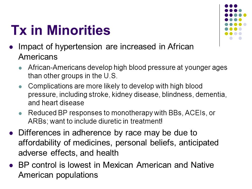 Tx in Minorities Impact of hypertension are increased in African Americans African-Americans develop high blood pressure at younger ages than other groups in the U.S.