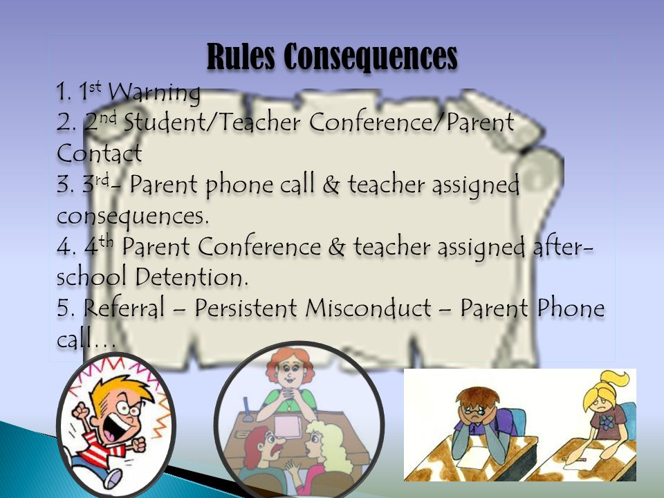Rules Consequences 1. 1 st Warning 2. 2 nd Student/Teacher Conference/Parent Contact 3.