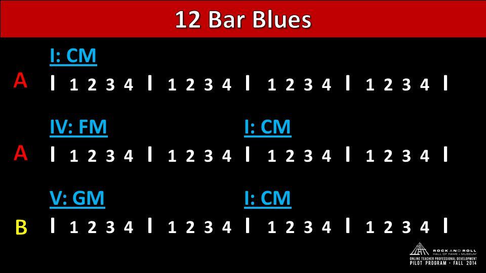 I: CM I 1 2 3 4 I 1 2 3 4 I 1 2 3 4 I 1 2 3 4 I IV: FMI: CM I 1 2 3 4 I 1 2 3 4 I 1 2 3 4 I 1 2 3 4 I V: GMI: CM I 1 2 3 4 I 1 2 3 4 I 1 2 3 4 I 1 2 3 4 I