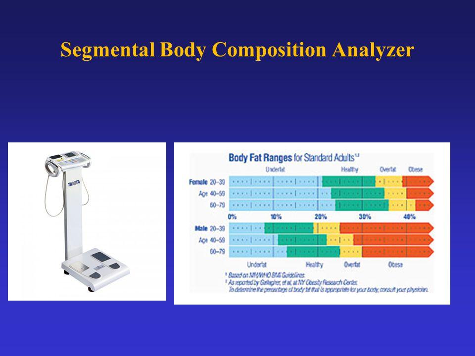 Segmental Body Composition Analyzer