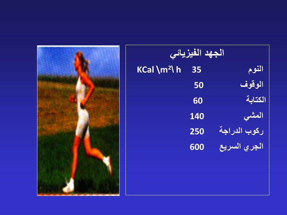 الجهد الفيزيائي KCal \m 2 \ h 35 النوم 50 الوقوف 60 الكتابة 140 المشي 250 ركوب الدراجة 600 الجري السريع