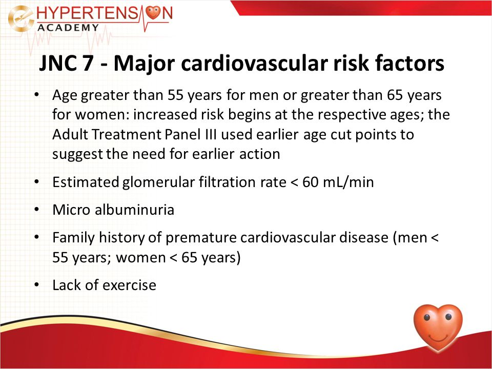 JNC 7 - Major cardiovascular risk factors Age greater than 55 years for men or greater than 65 years for women: increased risk begins at the respective ages; the Adult Treatment Panel III used earlier age cut points to suggest the need for earlier action Estimated glomerular filtration rate < 60 mL/min Micro albuminuria Family history of premature cardiovascular disease (men < 55 years; women < 65 years) Lack of exercise