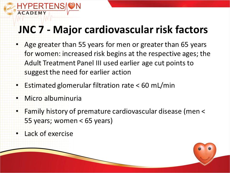 INTERHEART: Impact of multiple risk factors on CV risk Yusuf S et al.