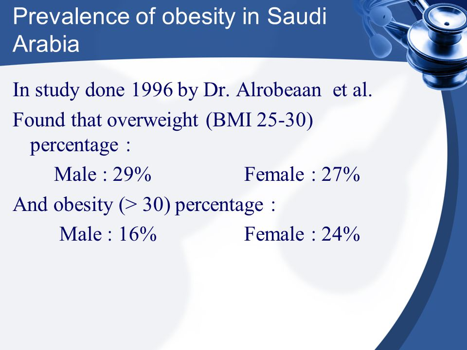 Prevalence of obesity in Saudi Arabia In study done 1996 by Dr. Alrobeaan et al. Found that overweight (BMI 25-30) percentage : Male : 29% Female : 27