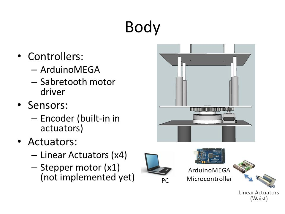 Body Controllers: – ArduinoMEGA – Sabretooth motor driver Sensors: – Encoder (built-in in actuators) Actuators: – Linear Actuators (x4) – Stepper motor (x1) (not implemented yet) ArduinoMEGA Microcontroller PC Linear Actuators (Waist)