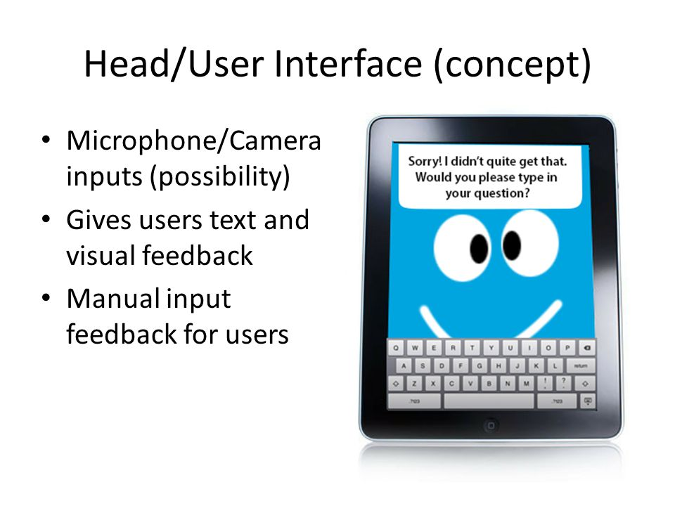 Head/User Interface (concept) Microphone/Camera inputs (possibility) Gives users text and visual feedback Manual input feedback for users