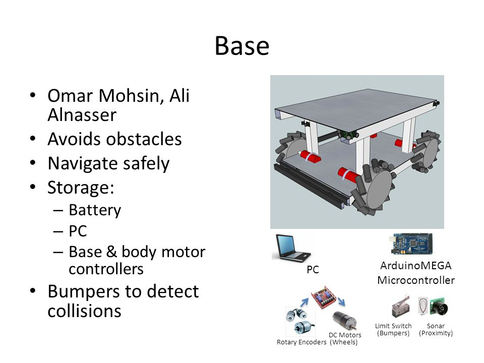 Omar Mohsin, Ali Alnasser Avoids obstacles Navigate safely Storage: – Battery – PC – Base & body motor controllers Bumpers to detect collisions Arduin