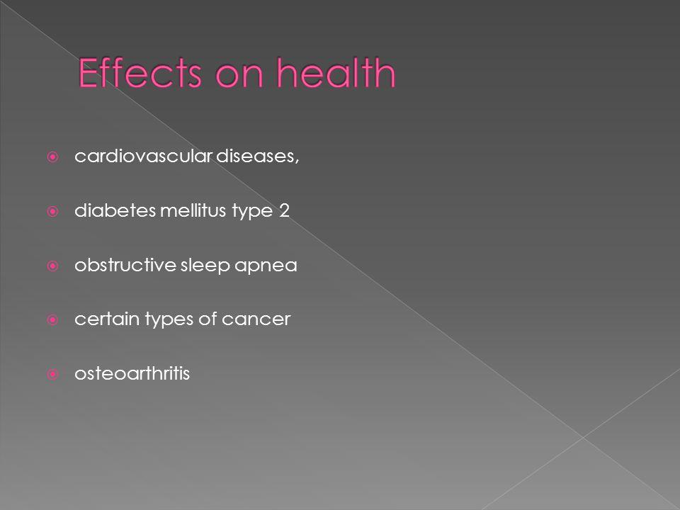  cardiovascular diseases,  diabetes mellitus type 2  obstructive sleep apnea  certain types of cancer  osteoarthritis