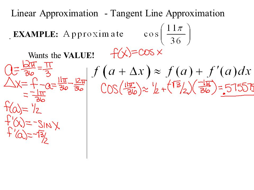 Linear Approximation - Tangent Line Approximation. EXAMPLE: Wants the VALUE!
