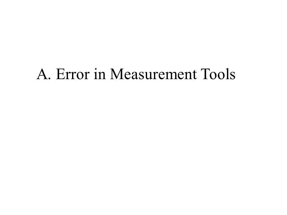 A. Error in Measurement Tools