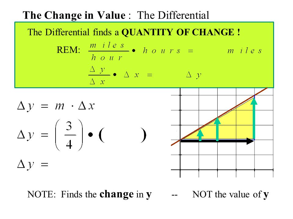 The Change in Value : The Differential The Differential finds a QUANTITY OF CHANGE .
