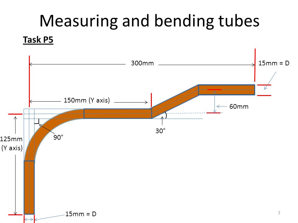 Bending Copper Pipe video http://www.youtube.com/watch?v=xit8CYnhl0g Also, there are smartphone apps available to help with this; iBend Pipe (ios) = £2.49 https://itunes.apple.com/gb/app/ibend-pipe/id339407922?mt=8 14 Please watch the video demonstrating, 'How to manufacture a 90° bend in 15mm Copper Tube'