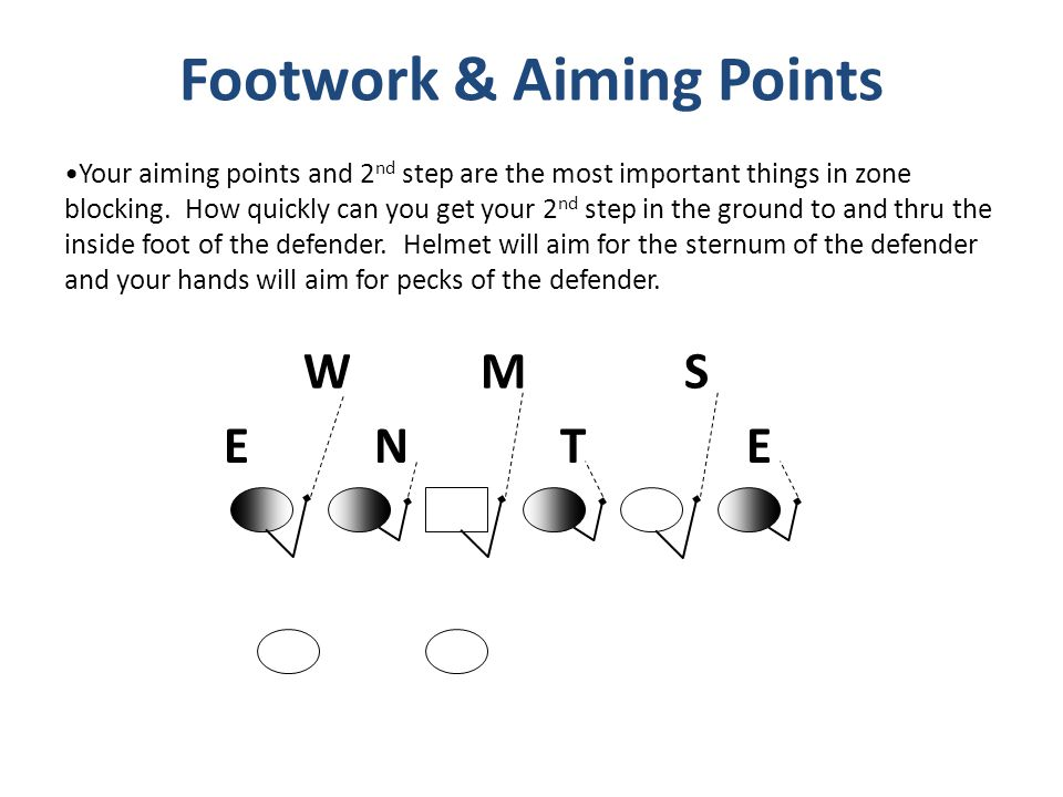 Your aiming points and 2 nd step are the most important things in zone blocking. How quickly can you get your 2 nd step in the ground to and thru the