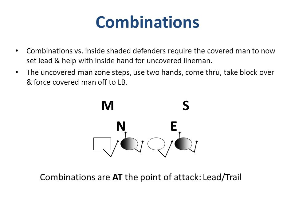 Combinations vs. inside shaded defenders require the covered man to now set lead & help with inside hand for uncovered lineman. The uncovered man zone
