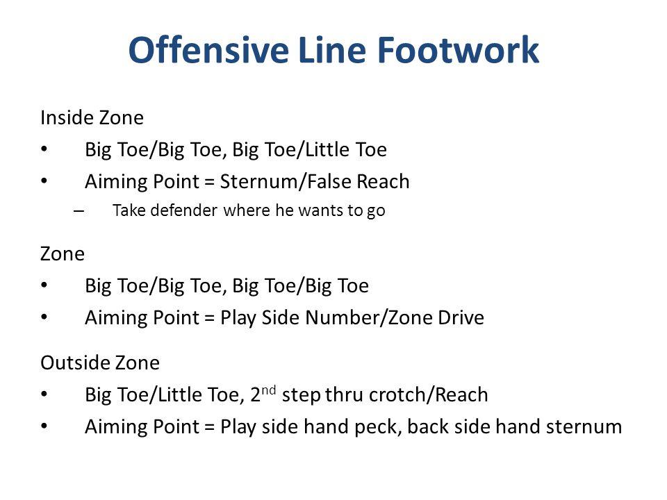 Inside Zone Big Toe/Big Toe, Big Toe/Little Toe Aiming Point = Sternum/False Reach – Take defender where he wants to go Zone Big Toe/Big Toe, Big Toe/