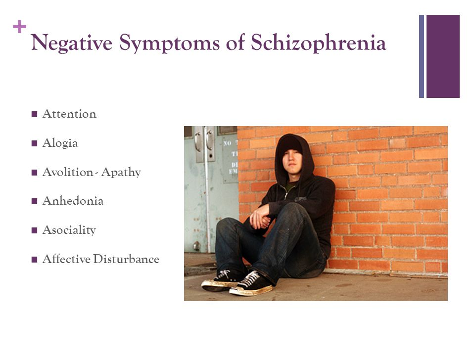 + Negative Symptoms of Schizophrenia Attention Alogia Avolition - Apathy Anhedonia Asociality Affective Disturbance