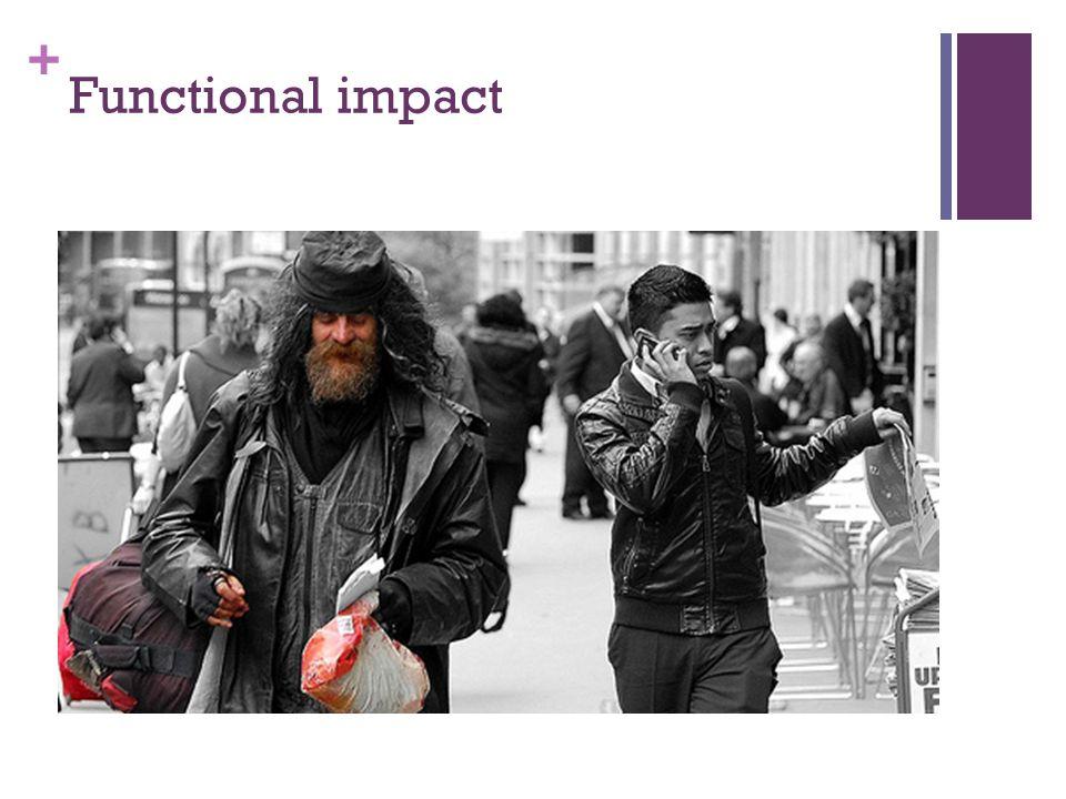 + Functional impact