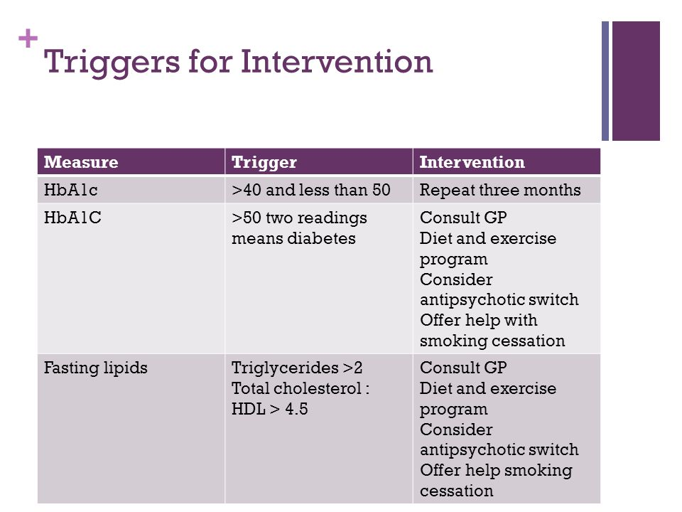+ Triggers for Intervention MeasureTriggerIntervention HbA1c>40 and less than 50Repeat three months HbA1C>50 two readings means diabetes Consult GP Diet and exercise program Consider antipsychotic switch Offer help with smoking cessation Fasting lipidsTriglycerides >2 Total cholesterol : HDL > 4.5 Consult GP Diet and exercise program Consider antipsychotic switch Offer help smoking cessation