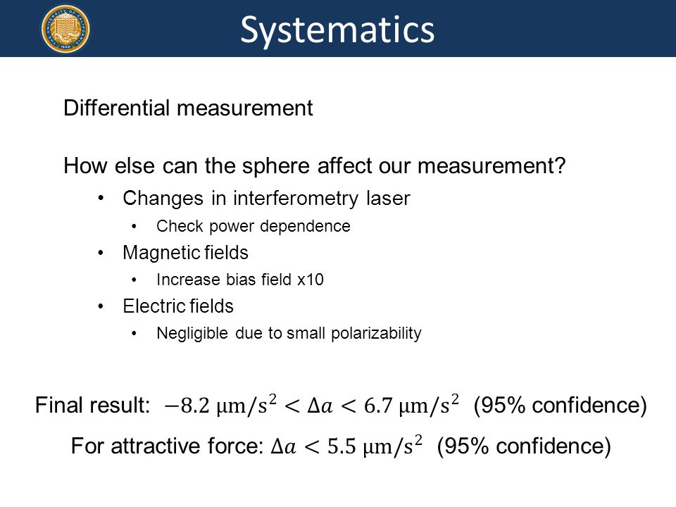 Systematics Differential measurement How else can the sphere affect our measurement.