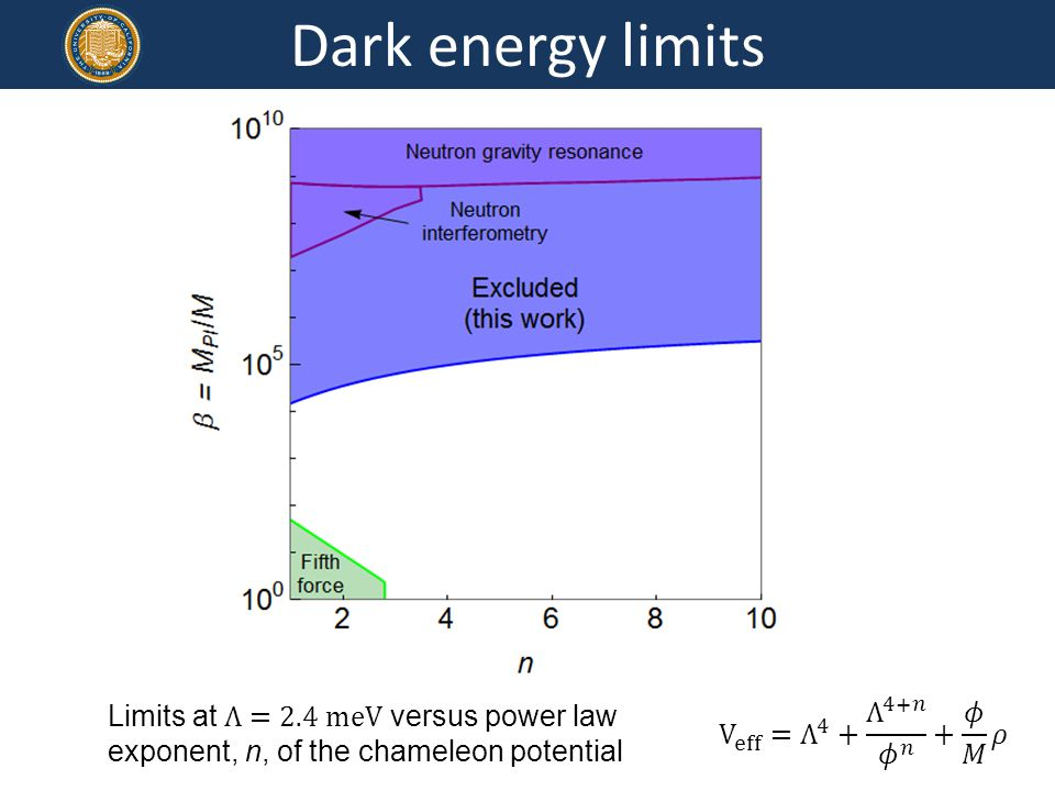 Dark energy limits