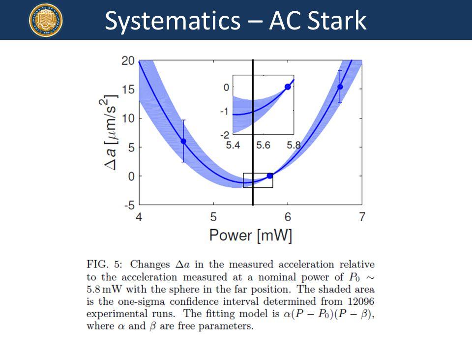 Systematics – AC Stark
