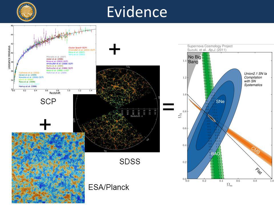 Evidence ESA/Planck SDSS SCP + + =