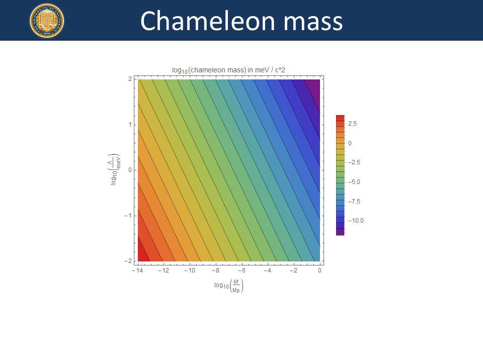 Chameleon mass