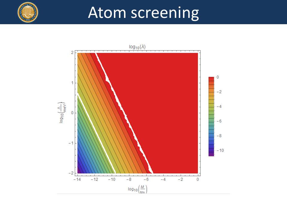 Atom screening