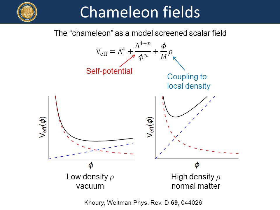 Chameleon fields Khoury, Weltman Phys.Rev.
