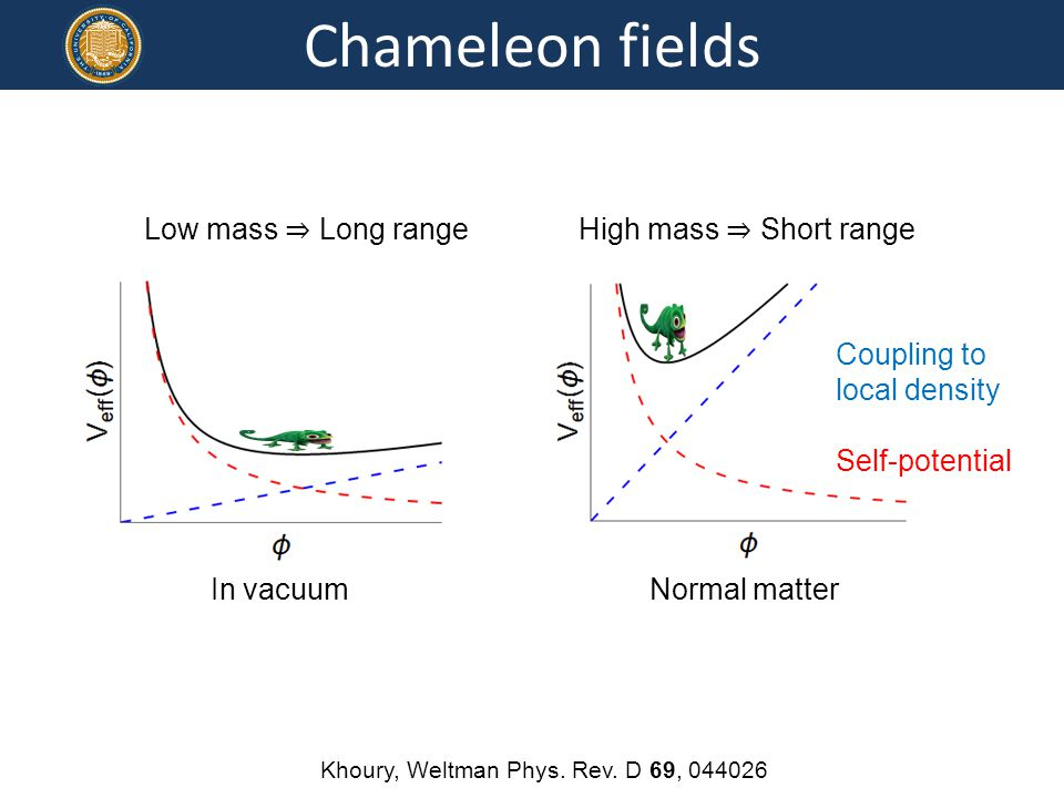 Chameleon screening Unscreened Screened Only a thin shell contributes in macroscopic objects 1 cm 10 nm Chameleon field acts as a potential for objects