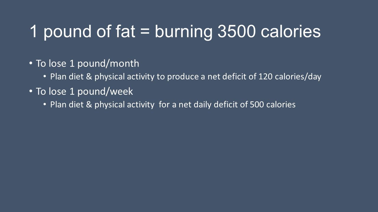 1 pound of fat = burning 3500 calories To lose 1 pound/month Plan diet & physical activity to produce a net deficit of 120 calories/day To lose 1 pound/week Plan diet & physical activity for a net daily deficit of 500 calories