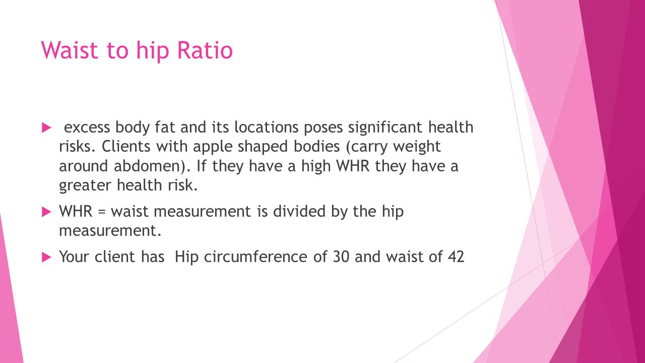 Waist to hip Ratio  excess body fat and its locations poses significant health risks.