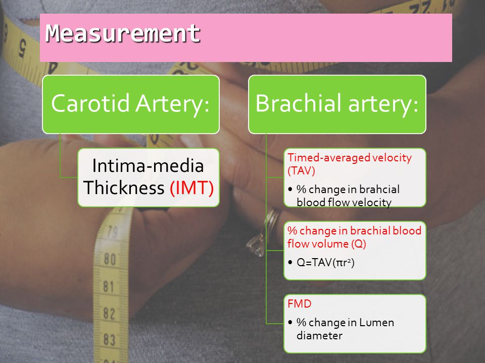 Measurement Carotid Artery: Intima-media Thickness (IMT) Brachial artery: Timed-averaged velocity (TAV) % change in brahcial blood flow velocity % change in brachial blood flow volume (Q) Q=TAV(πr 2 ) FMD % change in Lumen diameter