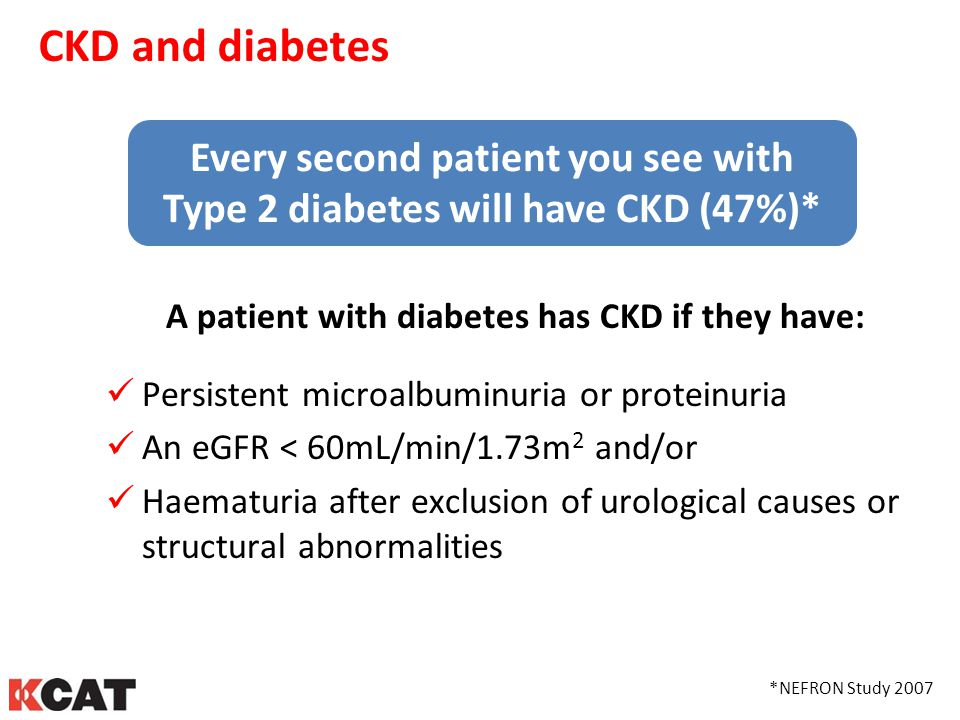 CKD and diabetes A patient with diabetes has CKD if they have: Persistent microalbuminuria or proteinuria An eGFR < 60mL/min/1.73m 2 and/or Haematuria