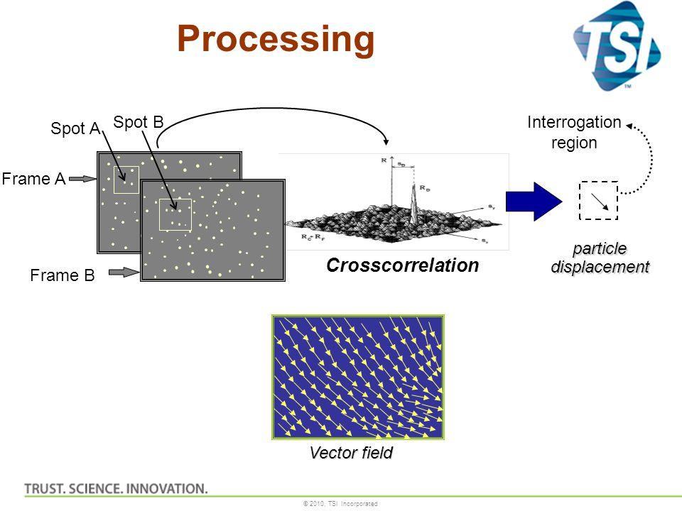 © 2010, TSI Incorporated Processing particledisplacement Interrogation region Crosscorrelation Vector field Frame A Frame B Spot A Spot B