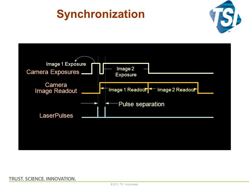 © 2010, TSI Incorporated Synchronization Camera Exposures Camera Image Readout LaserPulses Pulse separation Image 1 ReadoutImage 2 Readout Image 2 Exp