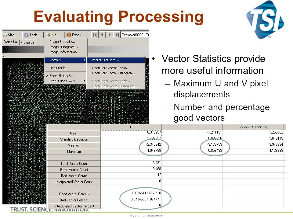 © 2010, TSI Incorporated Evaluating Processing Vector Statistics provide more useful information –Maximum U and V pixel displacements –Number and perc