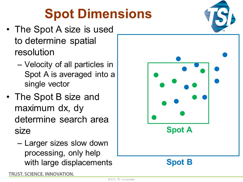 © 2010, TSI Incorporated Spot Dimensions The Spot A size is used to determine spatial resolution –Velocity of all particles in Spot A is averaged into