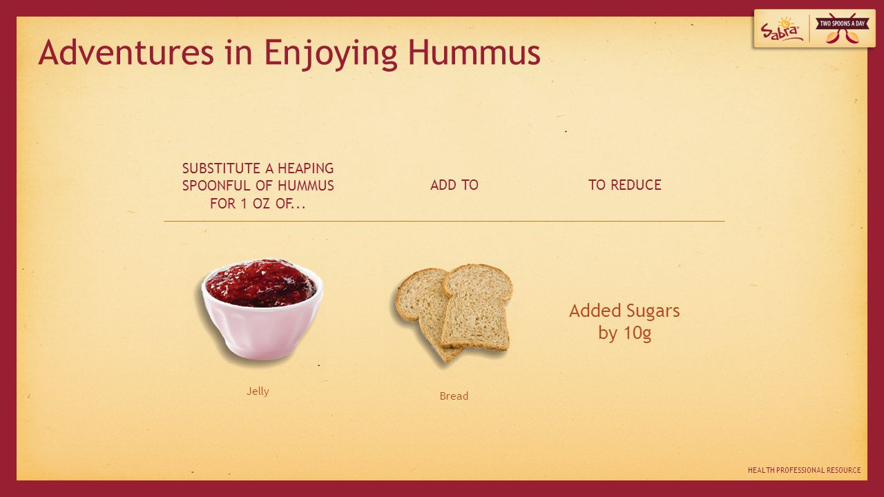 HEALTH PROFESSIONAL RESOURCE Jelly Bread SUBSTITUTE A HEAPING SPOONFUL OF HUMMUS FOR 1 OZ OF...