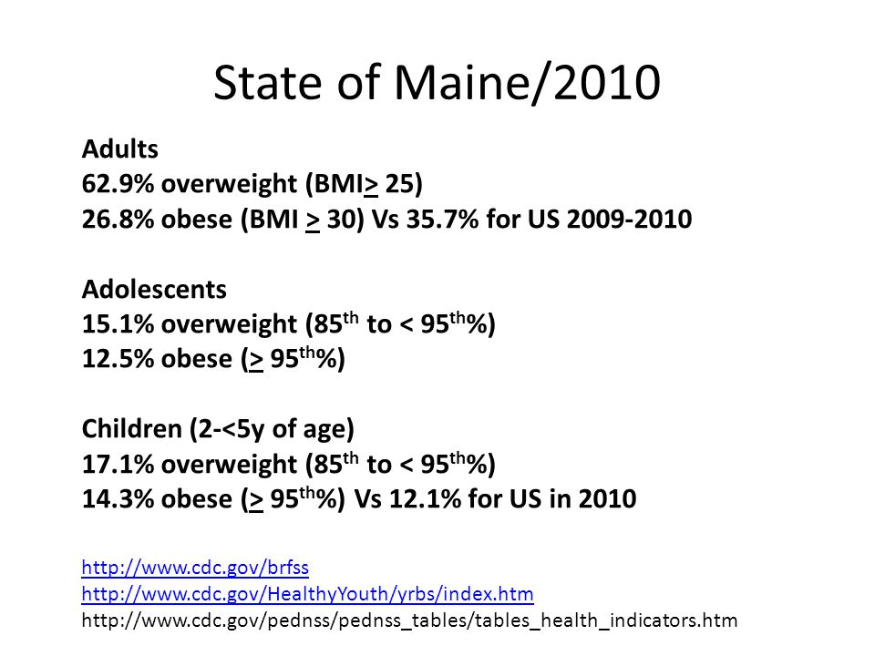 Bottom Line or Waist Line for Children and Adolescents 17% of the US population 2-19y of age are obese Since 1980 prevalence of obesity has almost tripled There are significant racial and ethnic disparities in obesity prevalence among US children and adolescents There was no change in the prevalence of obesity among adults or children from 2007-2008 to 2009-2010 http://www.cdc.gov/obesity/childhood/index.html