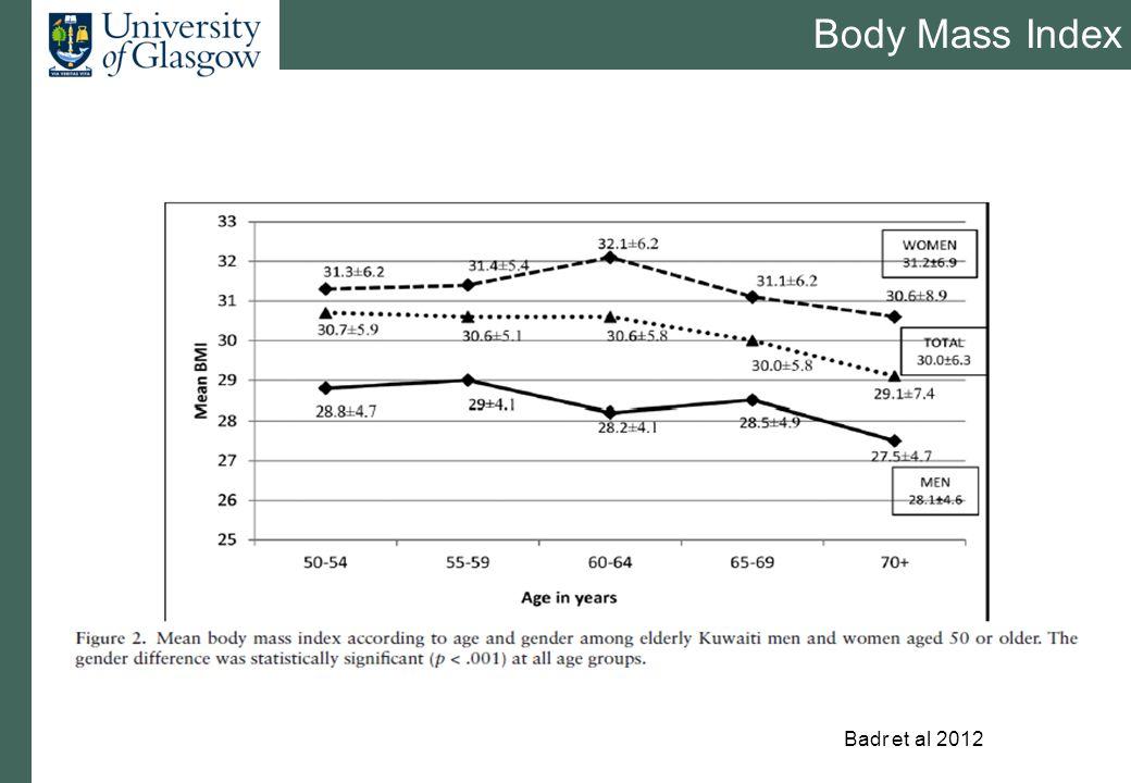 Body Mass Index Badr et al 2012