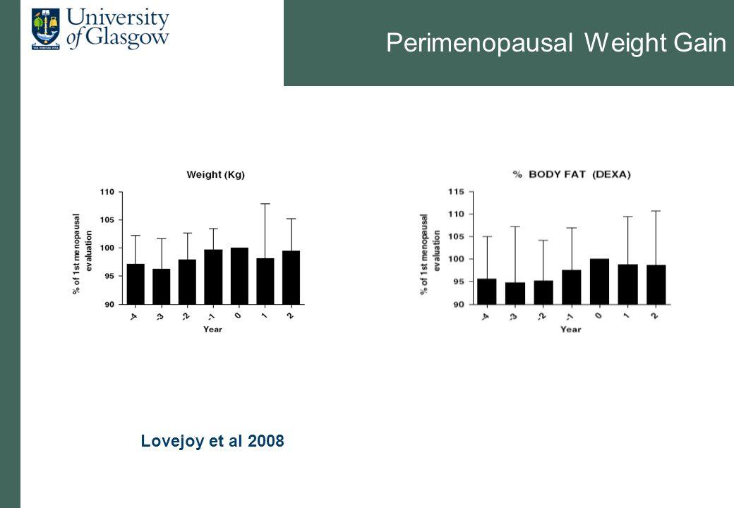 Perimenopausal Weight Gain Lovejoy et al 2008