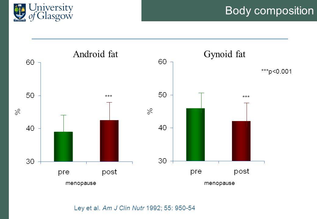 Body composition menopause *** ***p<0.001 Ley et al.