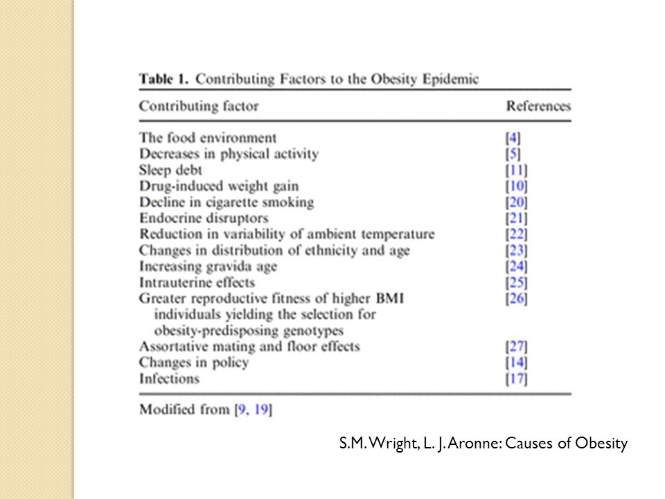S.M. Wright, L. J. Aronne: Causes of Obesity