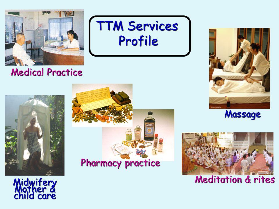 Top Ten TTM Procedure, Fiscal Year 2012 No.