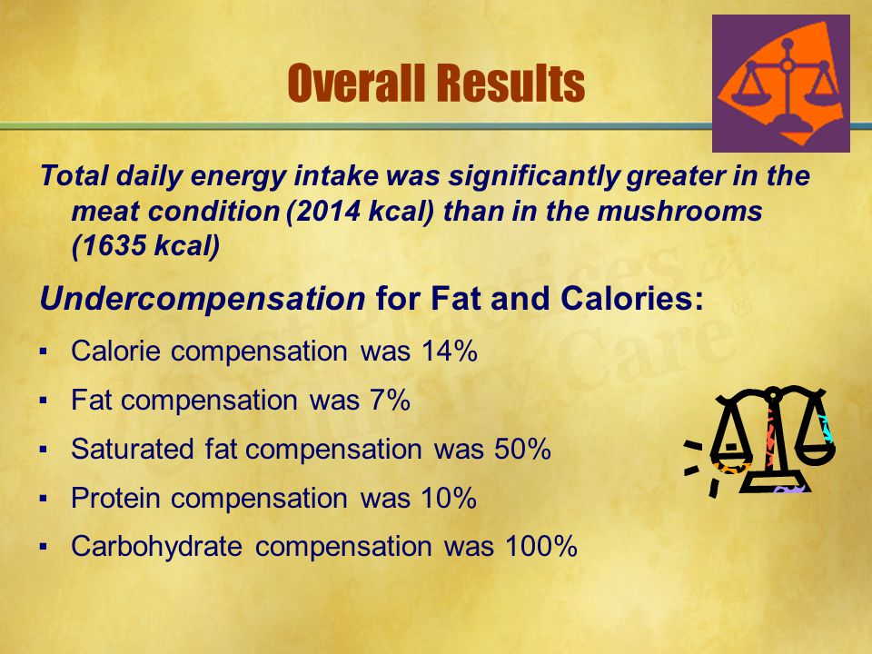 Overall Results Total daily energy intake was significantly greater in the meat condition (2014 kcal) than in the mushrooms (1635 kcal) Undercompensation for Fat and Calories: ▪Calorie compensation was 14% ▪Fat compensation was 7% ▪Saturated fat compensation was 50% ▪Protein compensation was 10% ▪Carbohydrate compensation was 100%